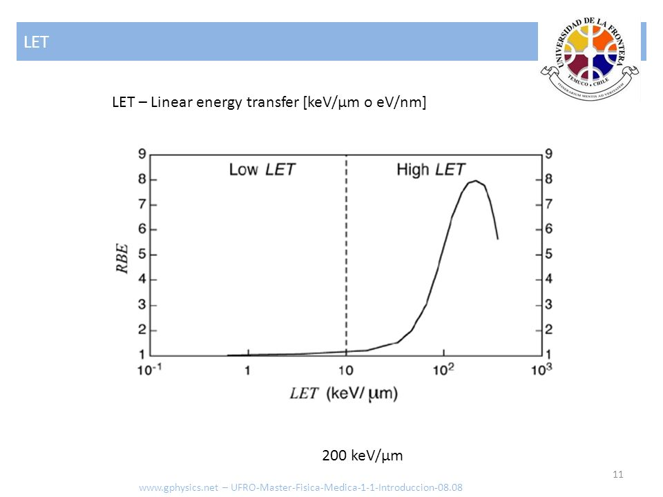 LET LET – Linear energy transfer [keV/μm o eV/nm] 200 keV/μm